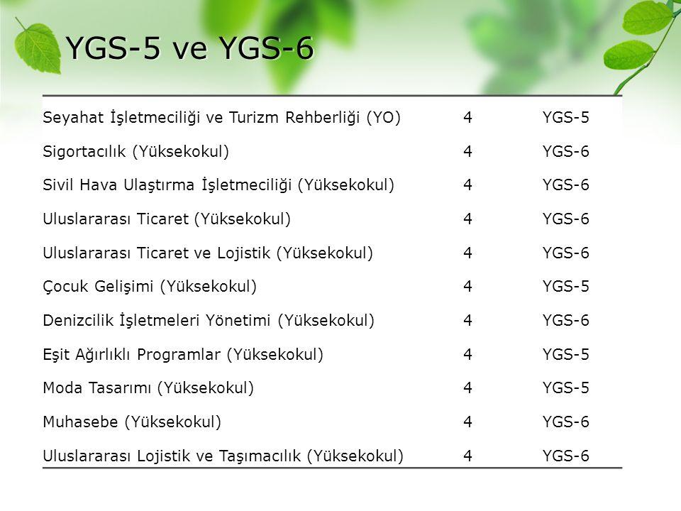 YGS-5 ve YGS-6 Seyahat İşletmeciliği ve Turizm Rehberliği (YO) 4 YGS-5
