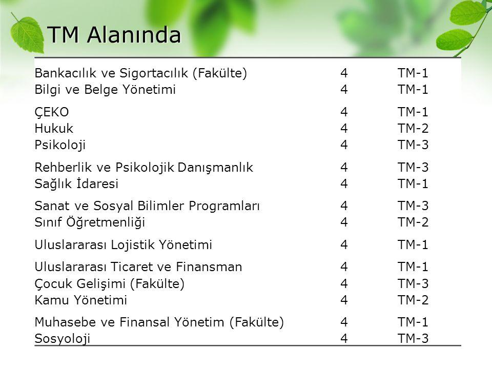 TM Alanında Bankacılık ve Sigortacılık (Fakülte) 4 TM-1