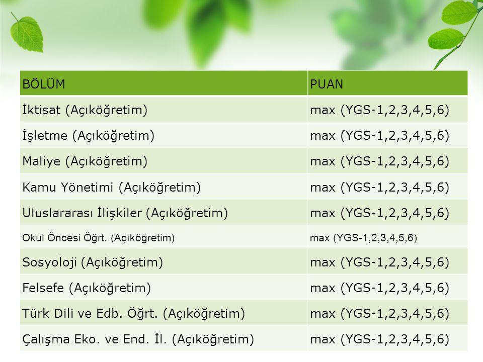 İktisat (Açıköğretim) max (YGS-1,2,3,4,5,6) İşletme (Açıköğretim)