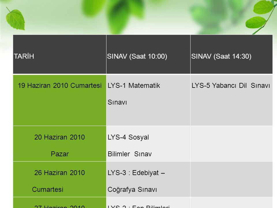 TARİH SINAV (Saat 10:00) SINAV (Saat 14:30) 19 Haziran 2010 Cumartesi. LYS-1 Matematik. Sınavı.