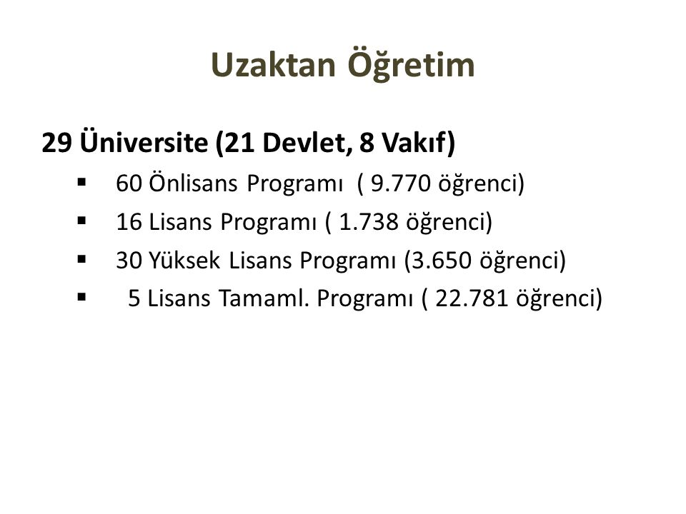 Uzaktan Öğretim 29 Üniversite (21 Devlet, 8 Vakıf)