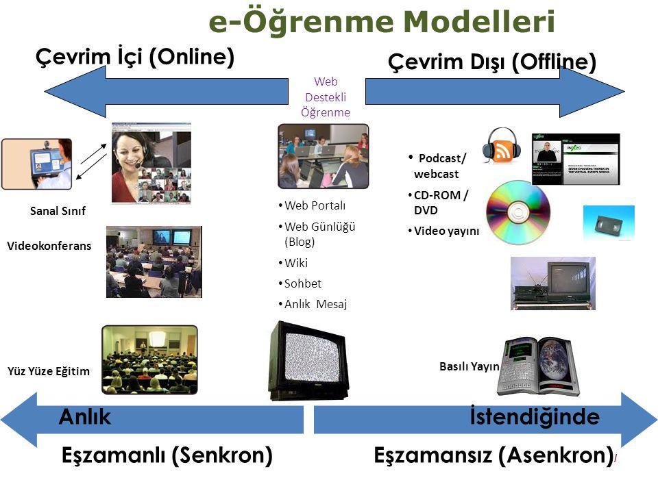 e-Öğrenme Modelleri Çevrim İçi (Online) Çevrim Dışı (Offline) Anlık