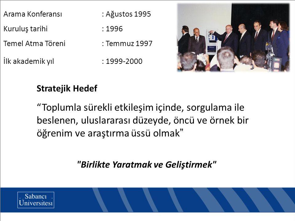 Arama Konferansı Kuruluş tarihi. Temel Atma Töreni. : Ağustos 1995. : 1996. : Temmuz 1997. İlk akademik yıl.