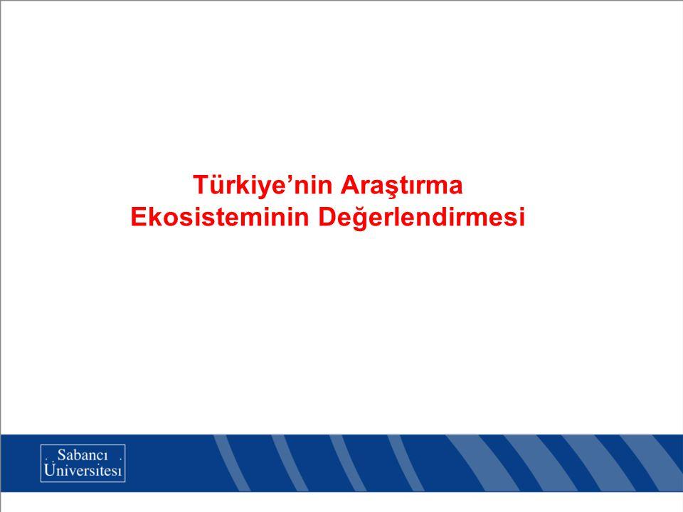 Türkiye'nin Araştırma Ekosisteminin Değerlendirmesi