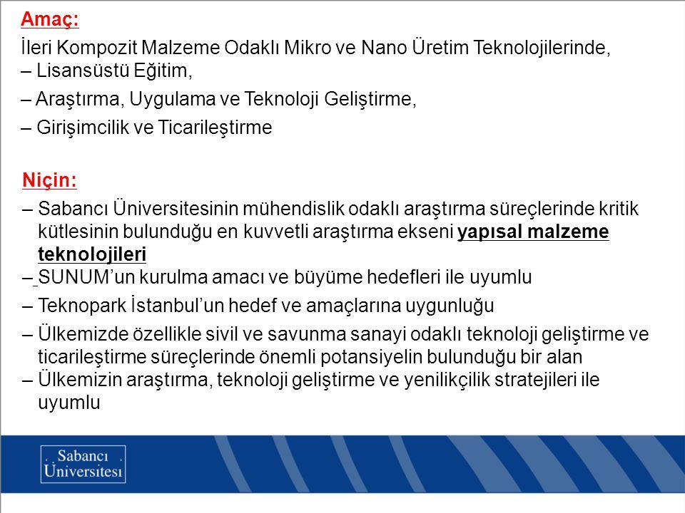 Amaç: İleri Kompozit Malzeme Odaklı Mikro ve Nano Üretim Teknolojilerinde, Lisansüstü Eğitim, Araştırma, Uygulama ve Teknoloji Geliştirme,