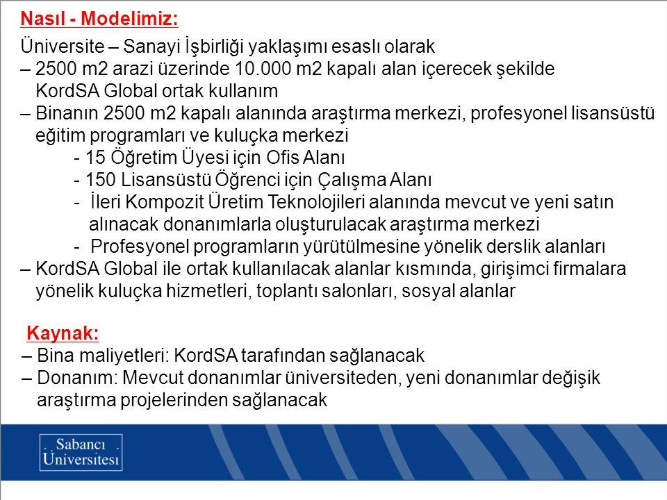 Nasıl - Modelimiz: Üniversite – Sanayi İşbirliği yaklaşımı esaslı olarak. 2500 m2 arazi üzerinde 10.000 m2 kapalı alan içerecek şekilde.