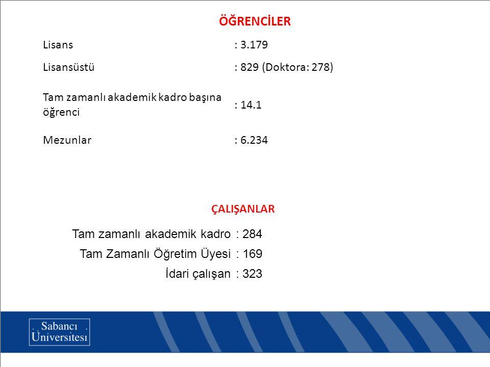 ÖĞRENCİLER Lisans : 3.179 Lisansüstü : 829 (Doktora: 278)