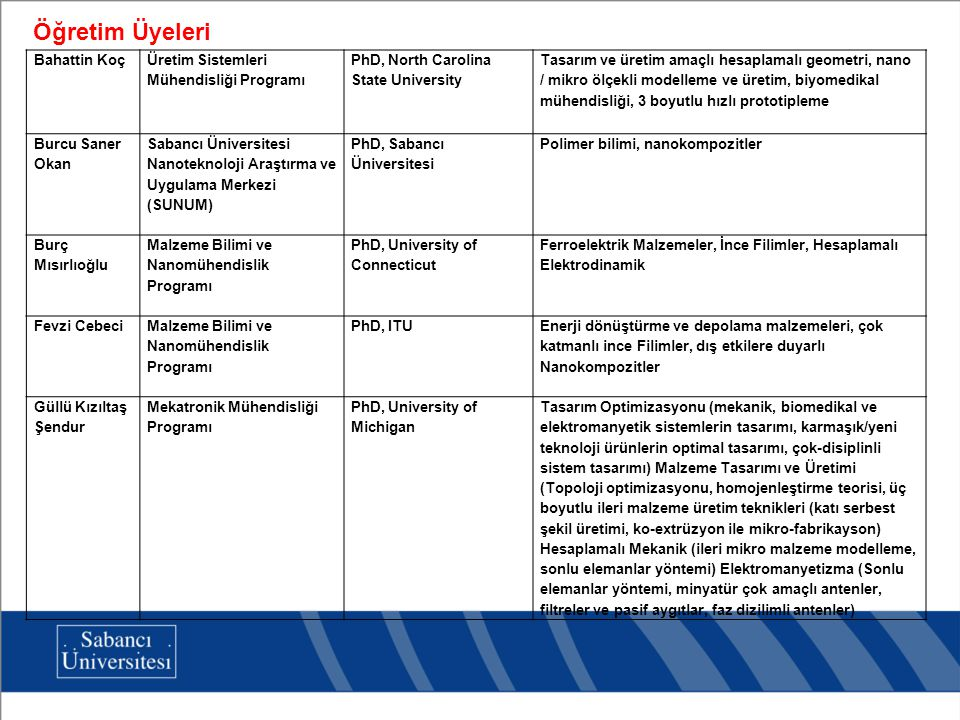 Öğretim Üyeleri Bahattin Koç Üretim Sistemleri Mühendisliği Programı