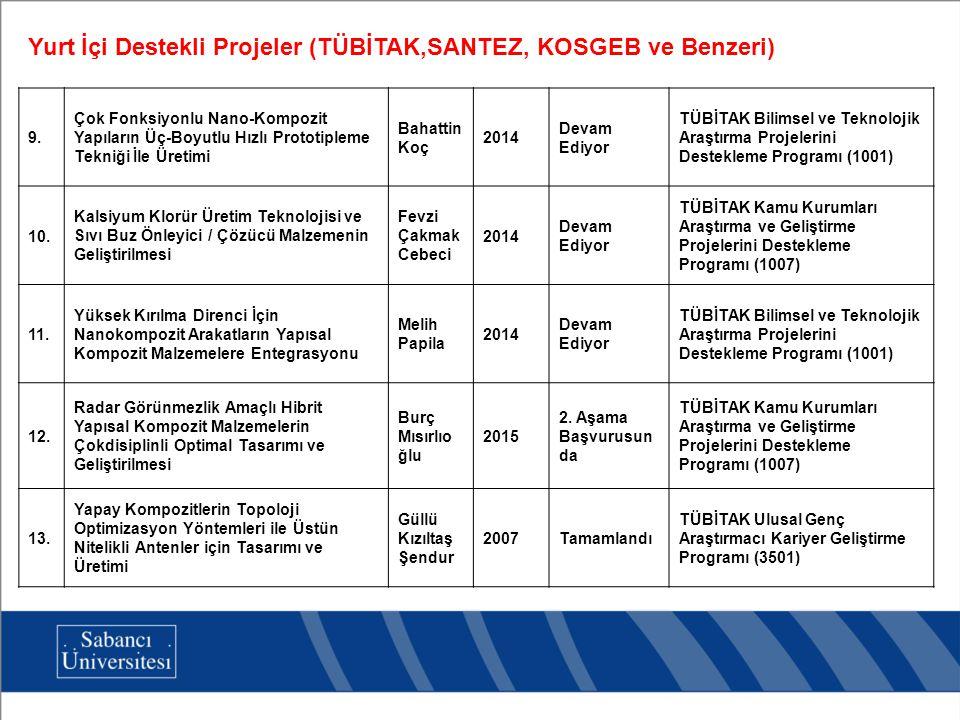 Yurt İçi Destekli Projeler (TÜBİTAK,SANTEZ, KOSGEB ve Benzeri)