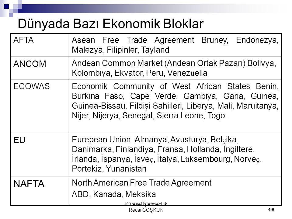 Dünyada Bazı Ekonomik Bloklar