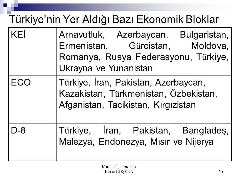 Türkiye'nin Yer Aldığı Bazı Ekonomik Bloklar
