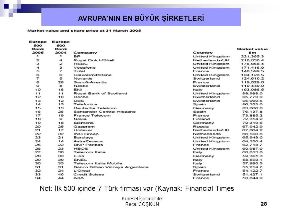 AVRUPA'NIN EN BÜYÜK ŞİRKETLERİ