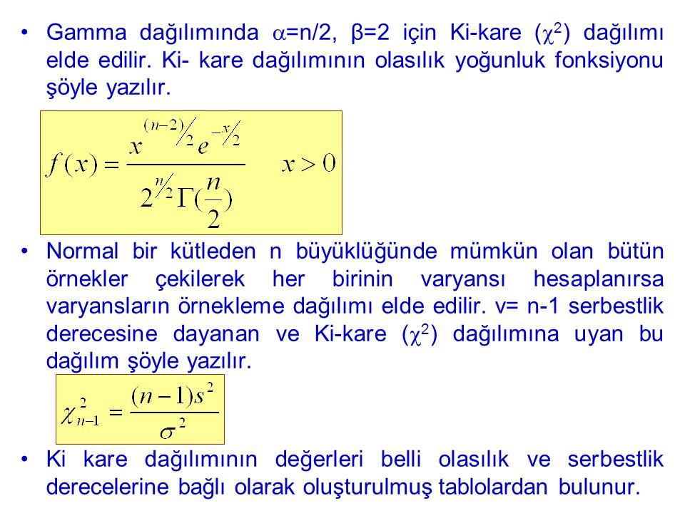 Gamma dağılımında =n/2, β=2 için Ki-kare (2) dağılımı elde edilir