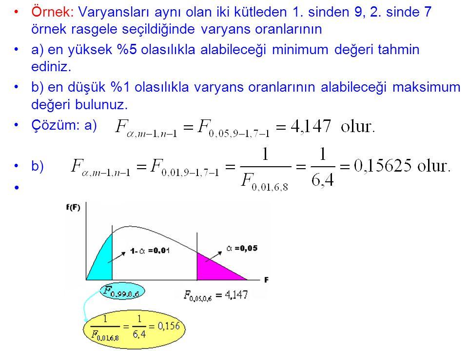 Örnek: Varyansları aynı olan iki kütleden 1. sinden 9, 2