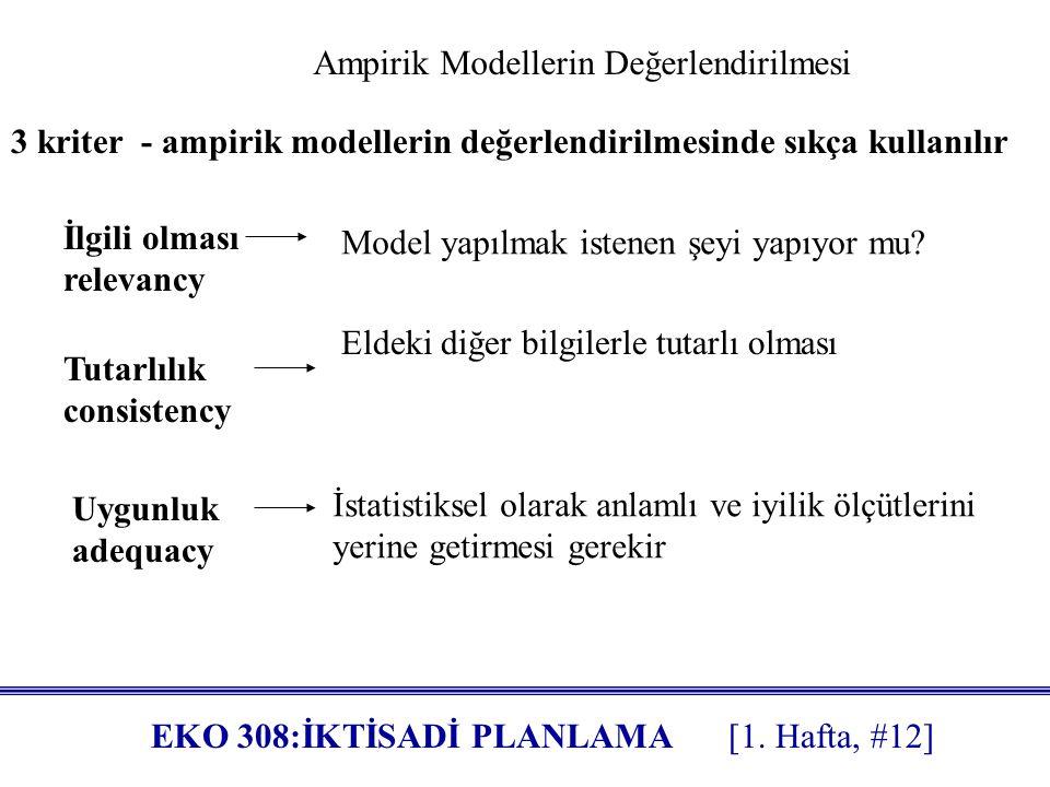 Ampirik Modellerin Değerlendirilmesi