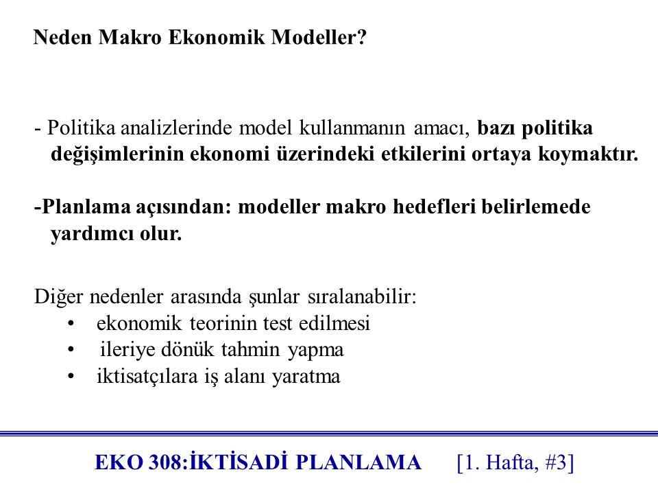 Neden Makro Ekonomik Modeller