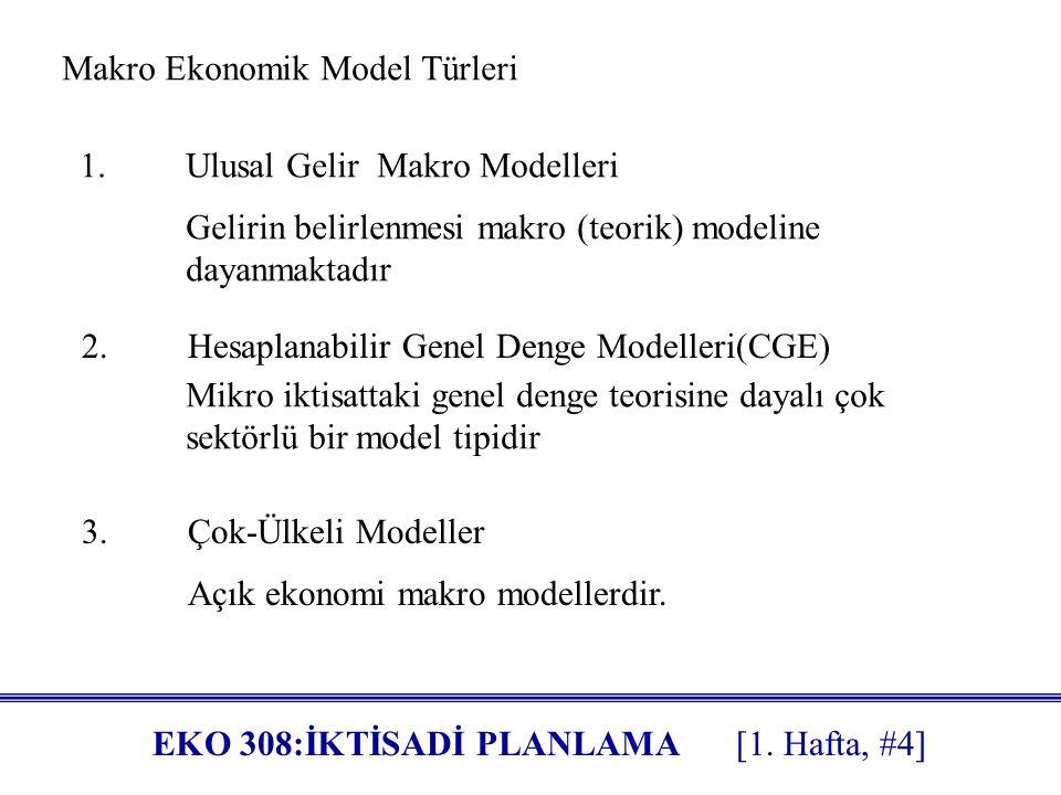 Makro Ekonomik Model Türleri