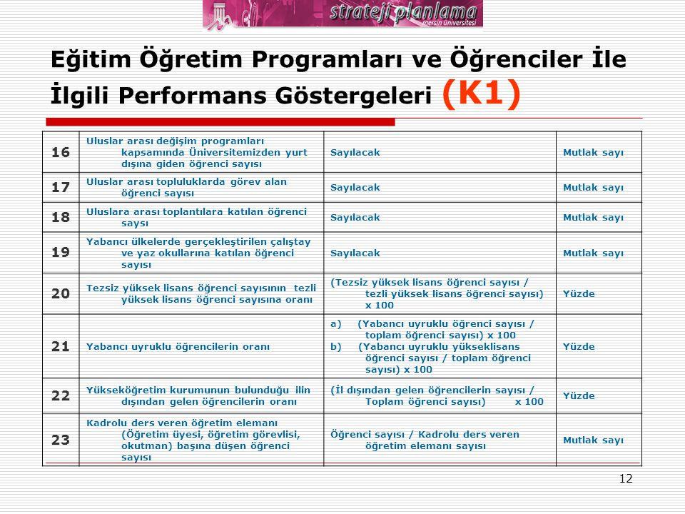 Eğitim Öğretim Programları ve Öğrenciler İle İlgili Performans Göstergeleri (K1)