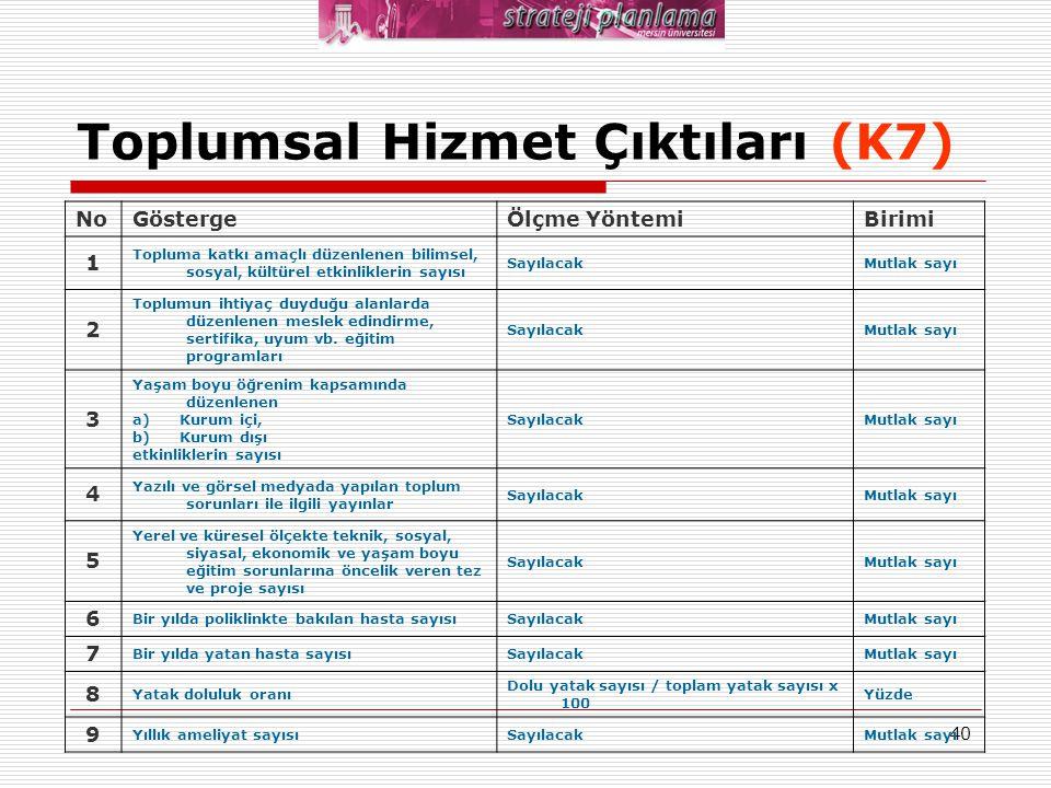 Toplumsal Hizmet Çıktıları (K7)
