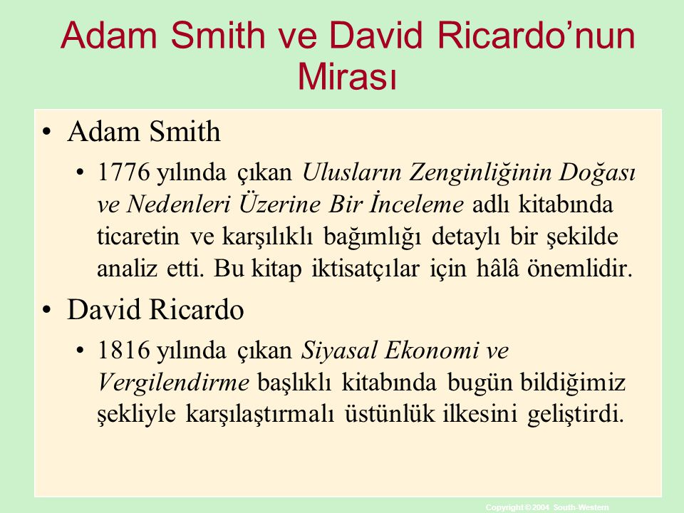 Adam Smith ve David Ricardo'nun Mirası