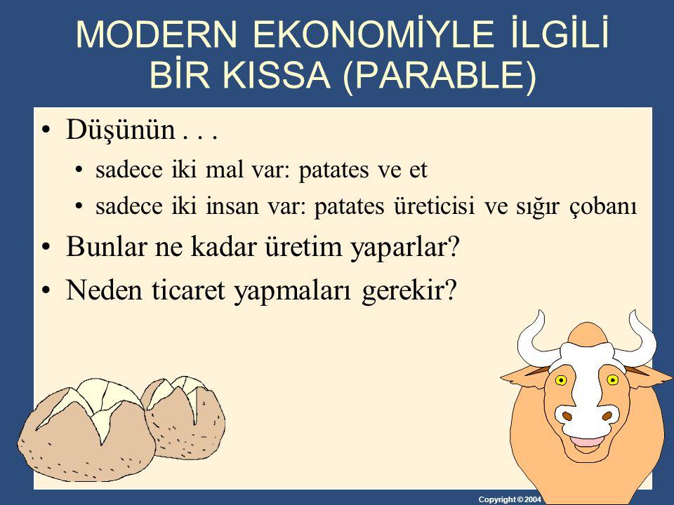 MODERN EKONOMİYLE İLGİLİ BİR KISSA (PARABLE)