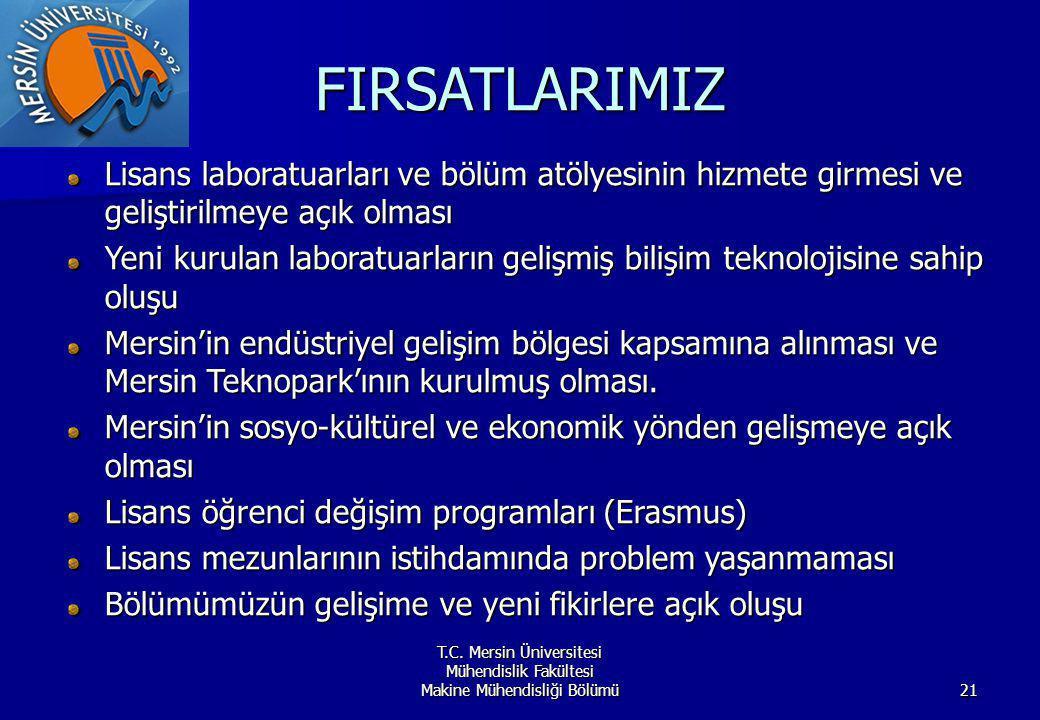 FIRSATLARIMIZ Lisans laboratuarları ve bölüm atölyesinin hizmete girmesi ve geliştirilmeye açık olması.