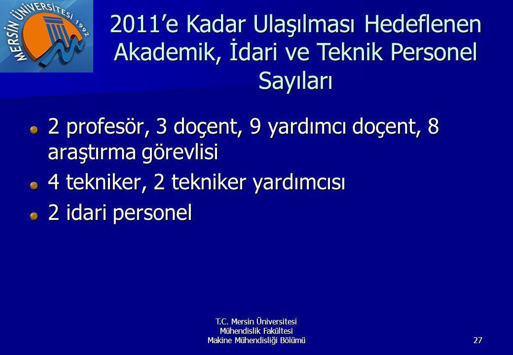 2011'e Kadar Ulaşılması Hedeflenen Akademik, İdari ve Teknik Personel Sayıları