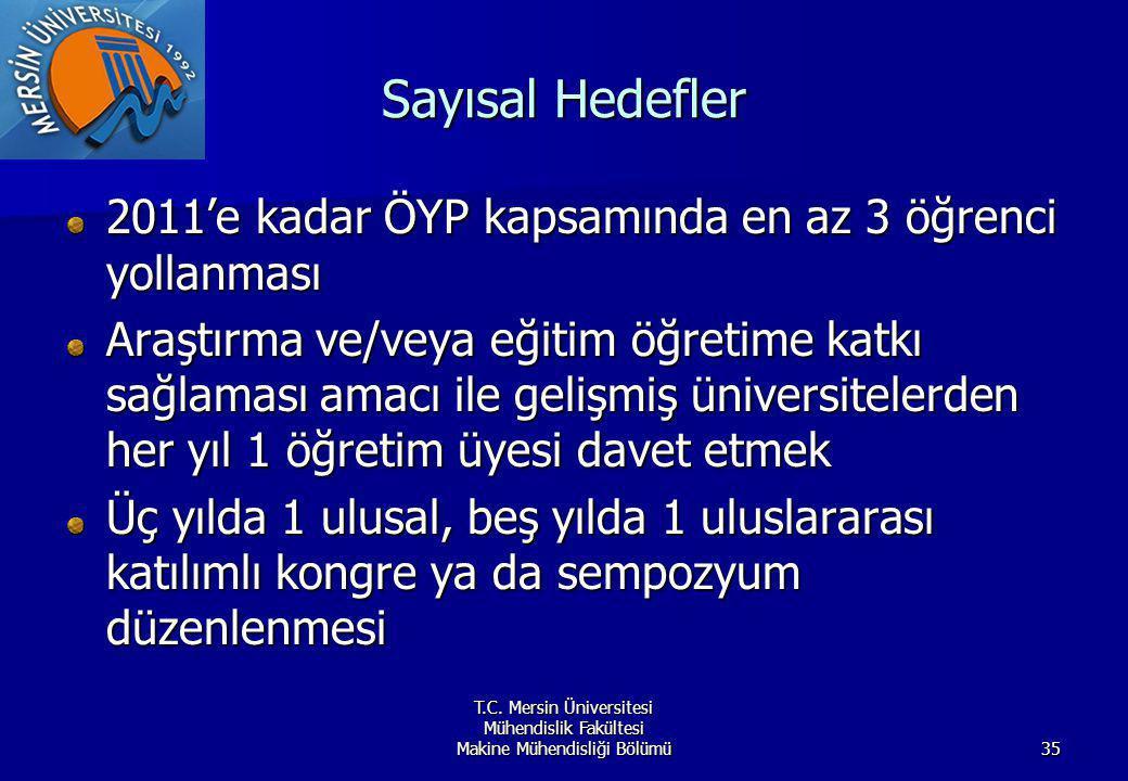Sayısal Hedefler 2011'e kadar ÖYP kapsamında en az 3 öğrenci yollanması.