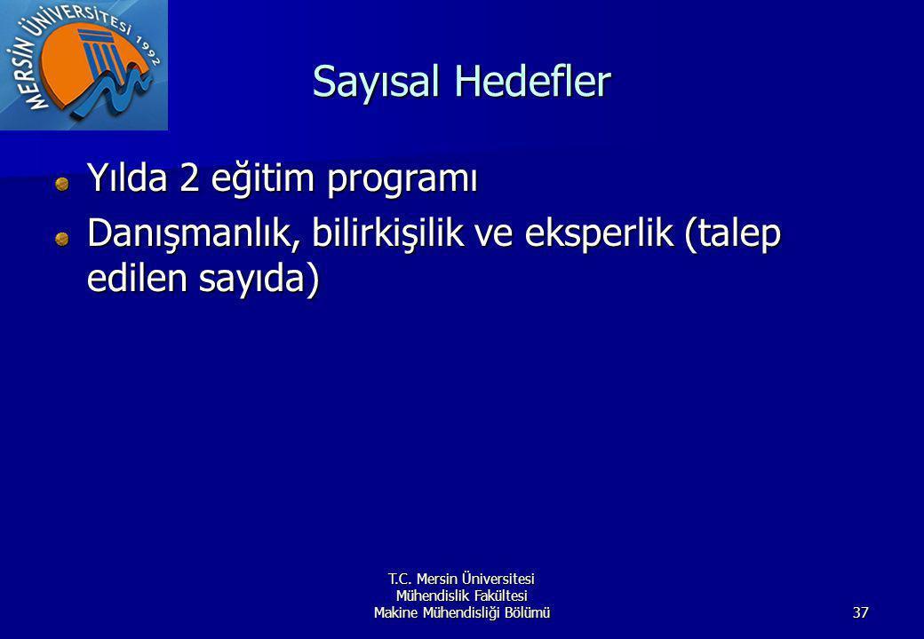 Sayısal Hedefler Yılda 2 eğitim programı