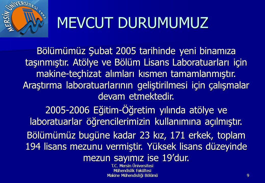 MEVCUT DURUMUMUZ