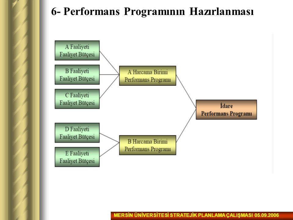 6- Performans Programının Hazırlanması