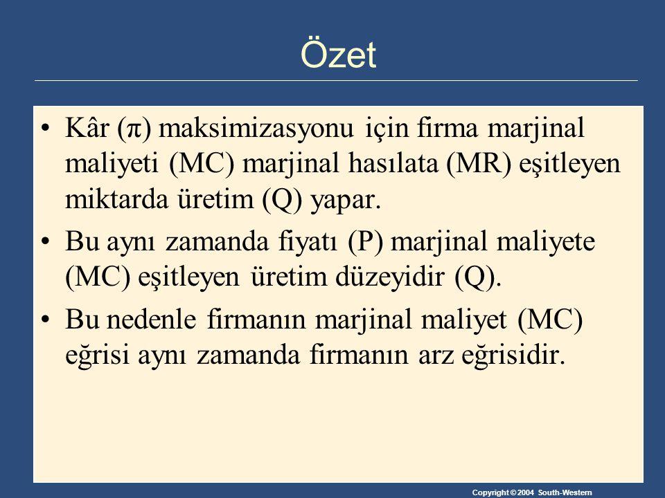 Özet Kâr (π) maksimizasyonu için firma marjinal maliyeti (MC) marjinal hasılata (MR) eşitleyen miktarda üretim (Q) yapar.