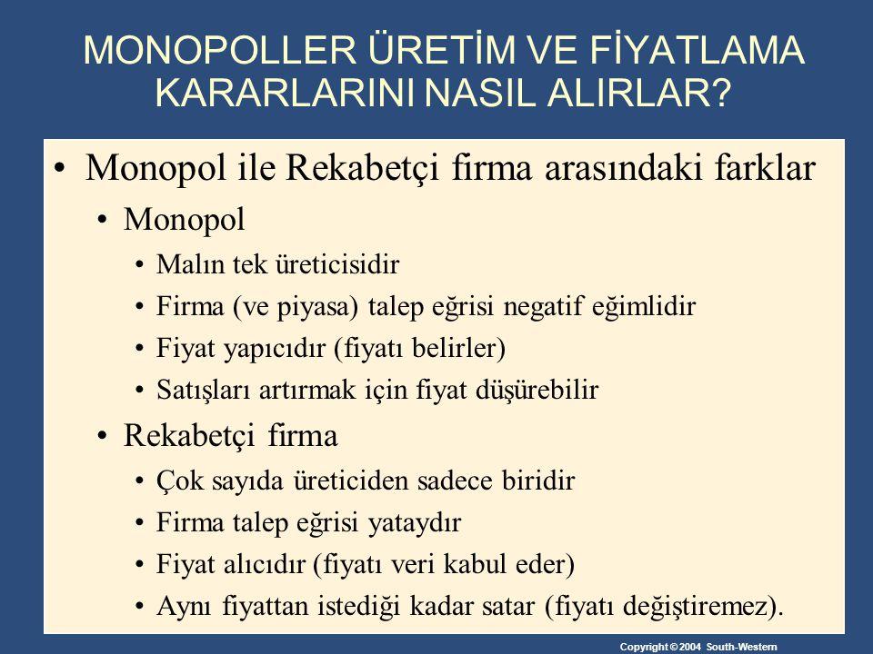 MONOPOLLER ÜRETİM VE FİYATLAMA KARARLARINI NASIL ALIRLAR
