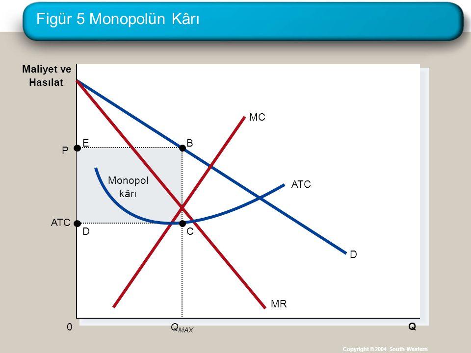 Figür 5 Monopolün Kârı Maliyet ve Hasılat MR D MC B C E D P QMAX