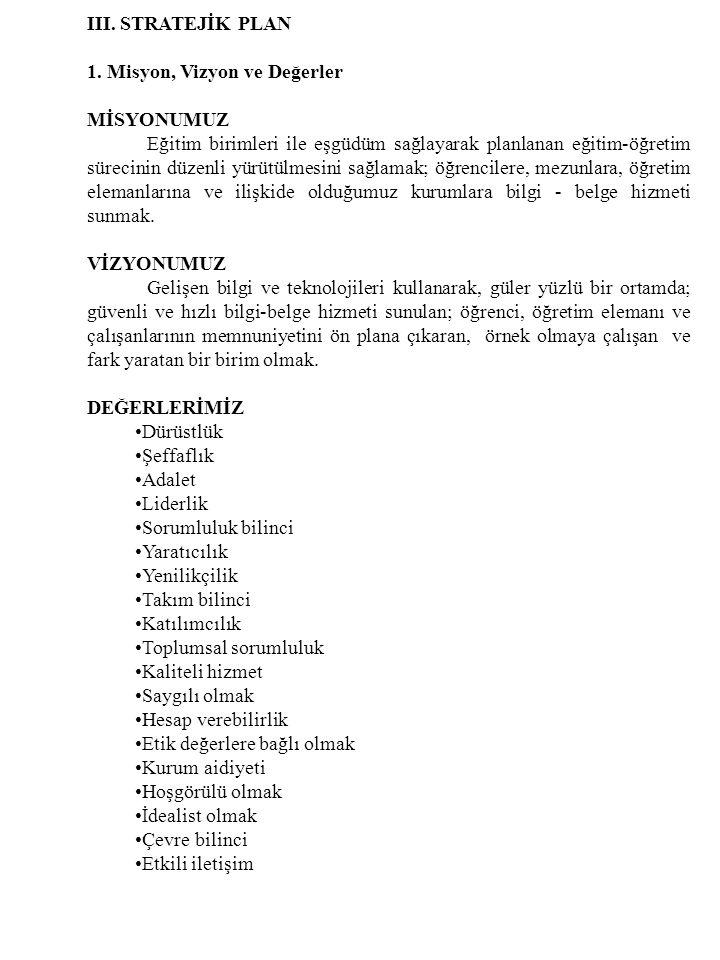 III. STRATEJİK PLAN 1. Misyon, Vizyon ve Değerler. MİSYONUMUZ.