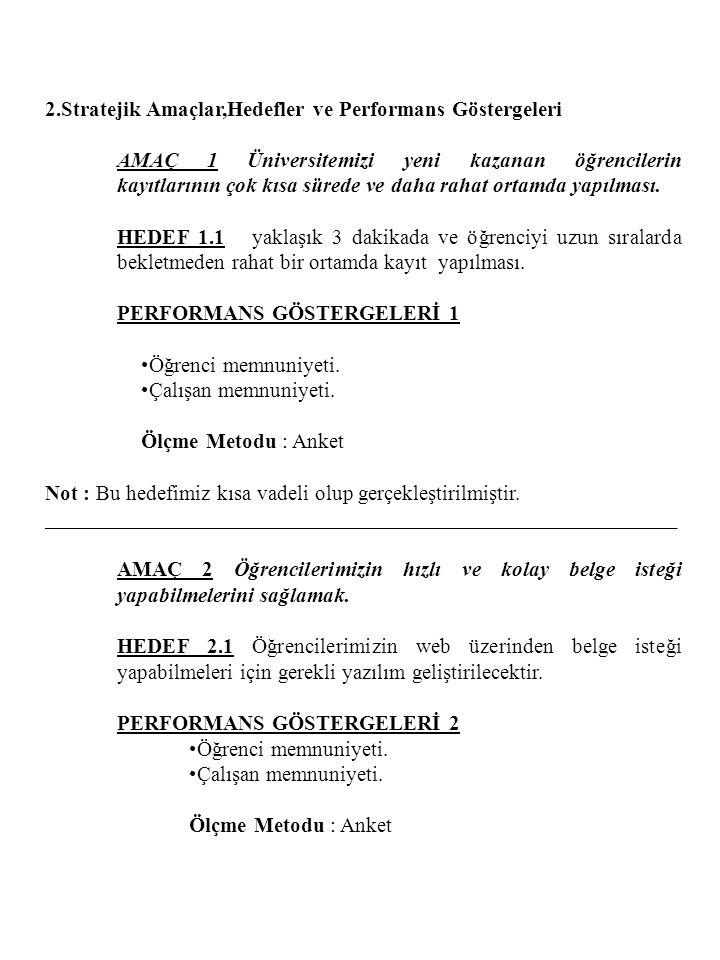 2.Stratejik Amaçlar,Hedefler ve Performans Göstergeleri
