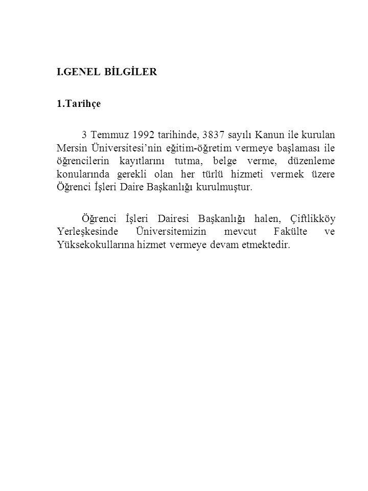 I.GENEL BİLGİLER 1.Tarihçe.