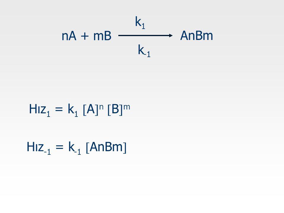 k1 nA + mB AnBm k-1 Hız1 = k1 An Bm Hız-1 = k-1 AnBm