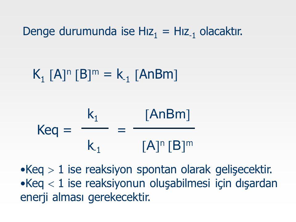 K1 An Bm = k-1 AnBm k1 AnBm Keq = = k-1 An Bm