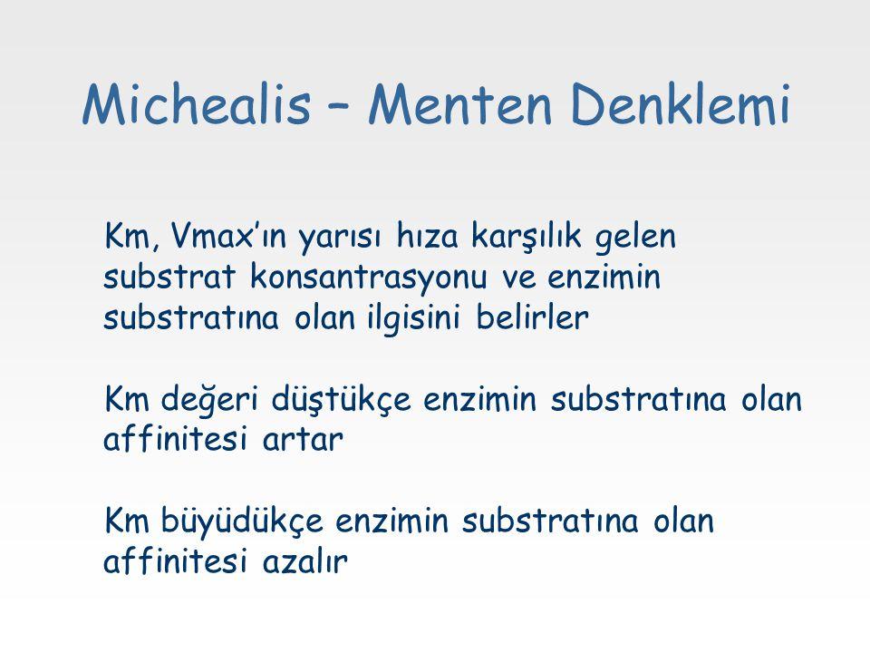 Michealis – Menten Denklemi