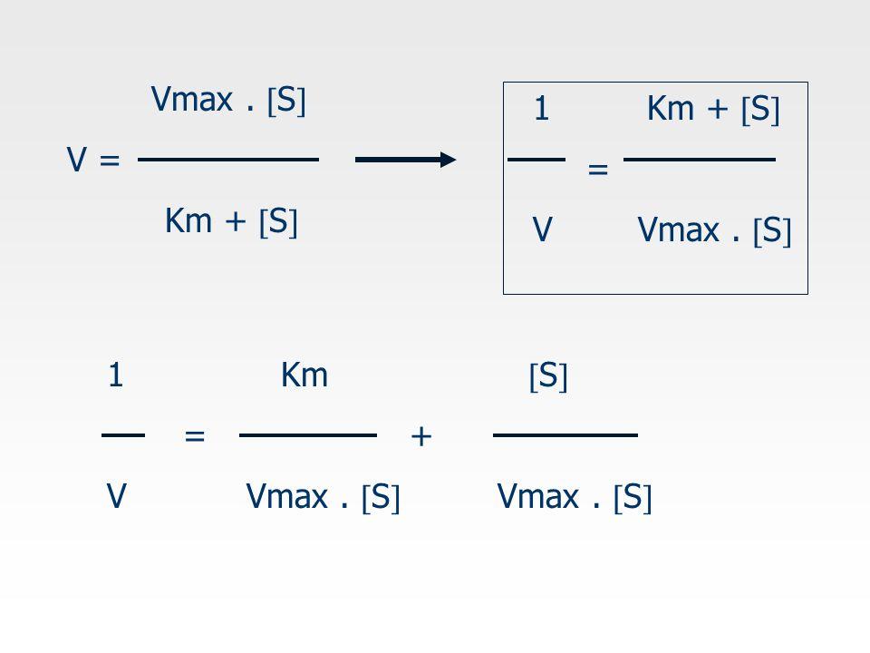 Vmax . S V = Km + S 1 Km + S = V Vmax . S 1 Km S = +