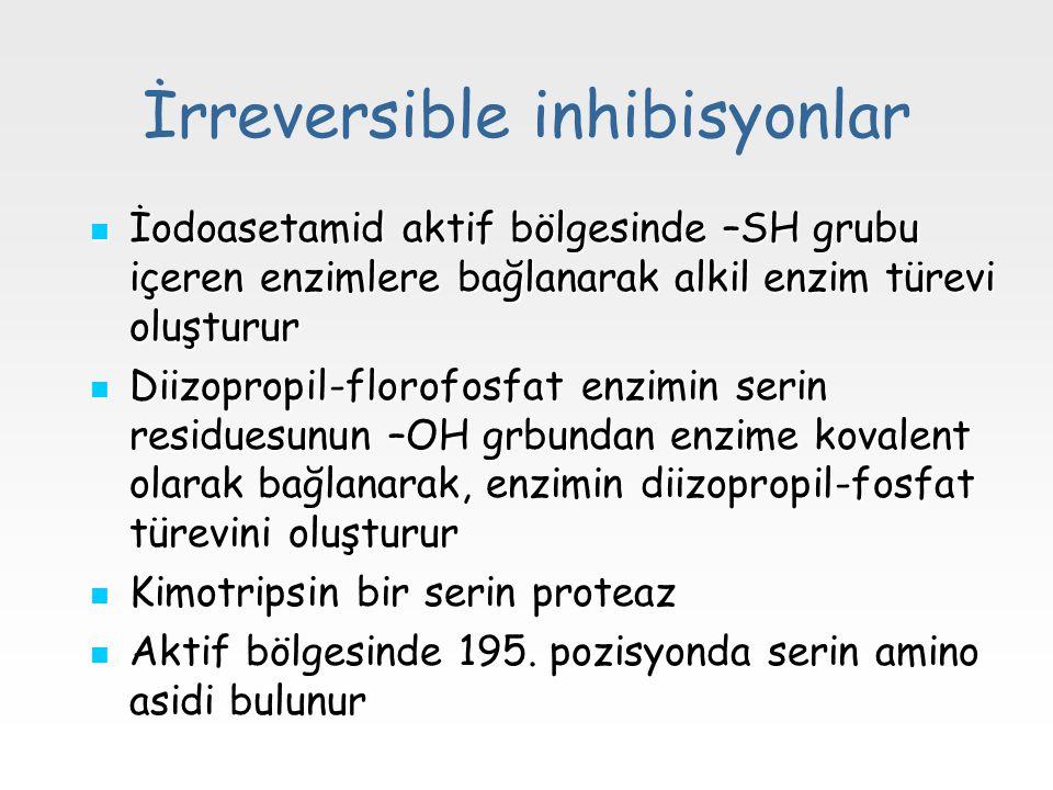 İrreversible inhibisyonlar