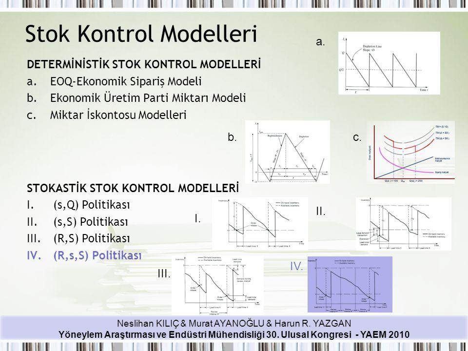 Stok Kontrol Modelleri