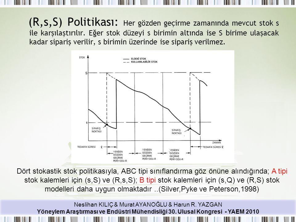 (R,s,S) Politikası: Her gözden geçirme zamanında mevcut stok s ile karşılaştırılır. Eğer stok düzeyi s birimin altında ise S birime ulaşacak kadar sipariş verilir, s birimin üzerinde ise sipariş verilmez.