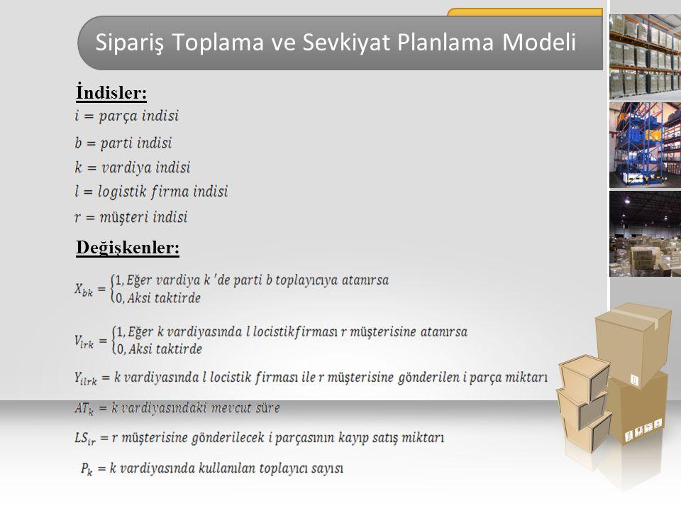 Sipariş Toplama ve Sevkiyat Planlama Modeli