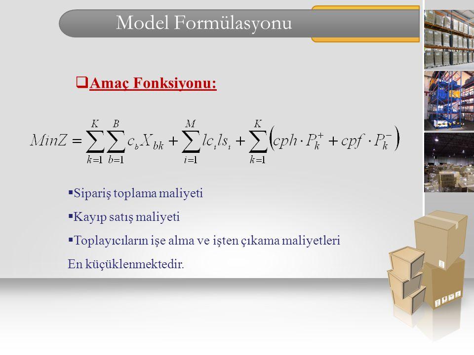 Model Formülasyonu Amaç Fonksiyonu: Sipariş toplama maliyeti