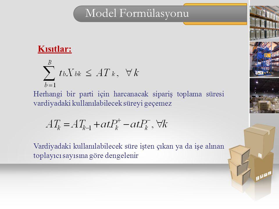 Model Formülasyonu Kısıtlar: