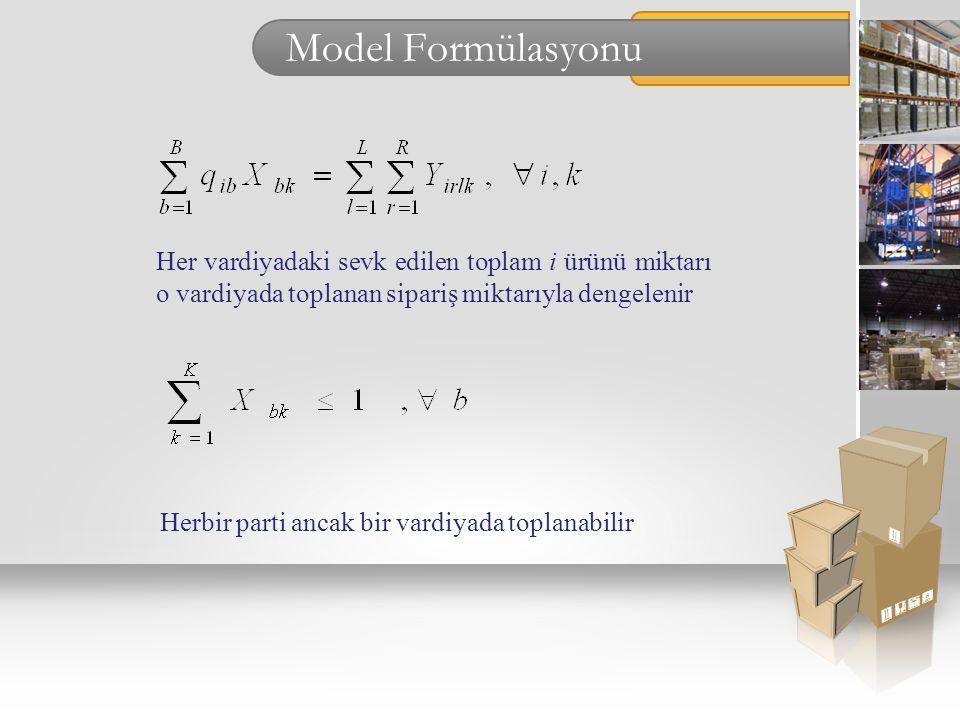 Model Formülasyonu Her vardiyadaki sevk edilen toplam i ürünü miktarı o vardiyada toplanan sipariş miktarıyla dengelenir.