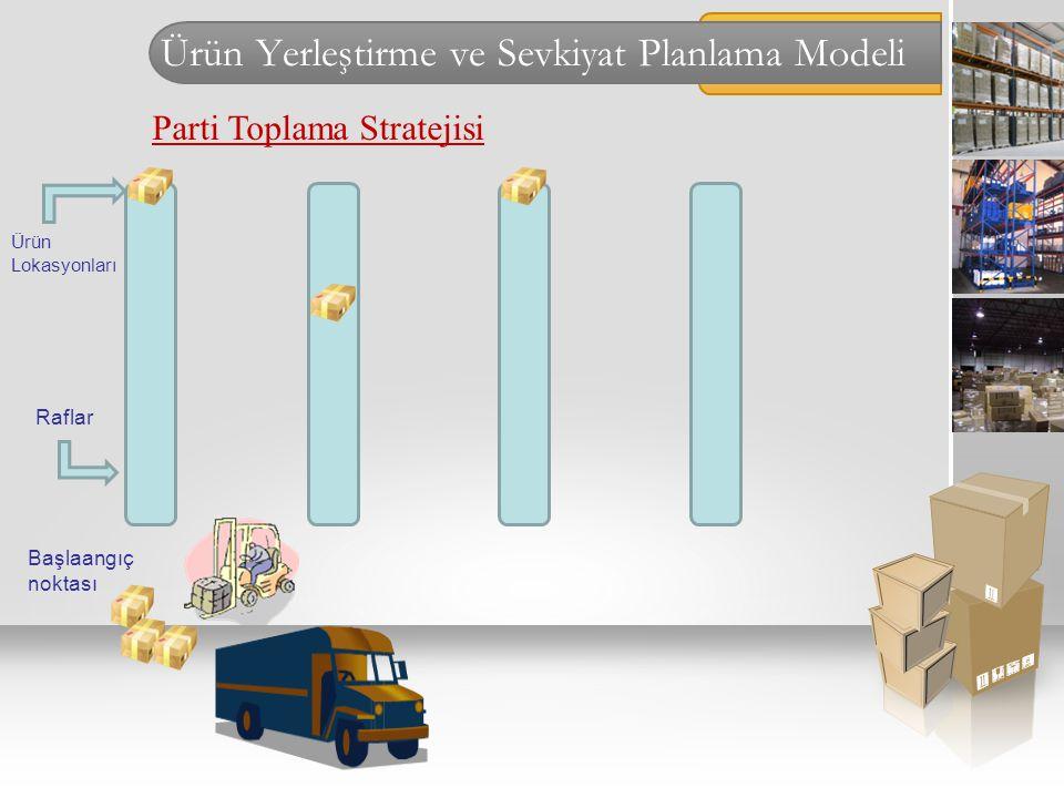 Ürün Yerleştirme ve Sevkiyat Planlama Modeli