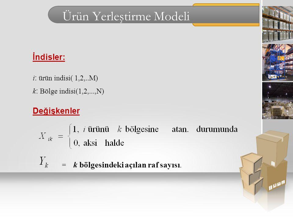 Ürün Yerleştirme Modeli
